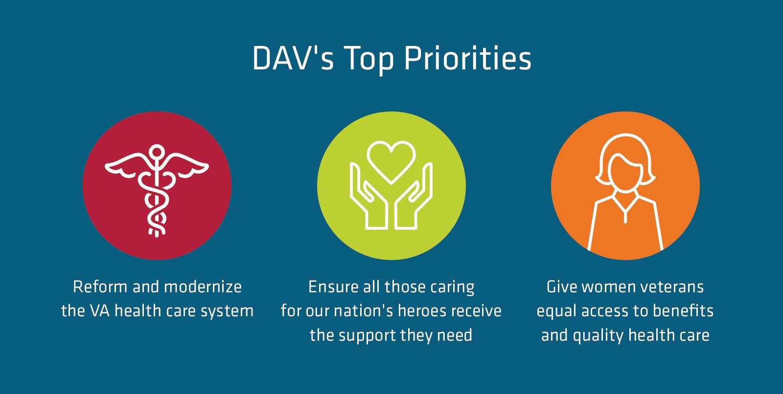 DAV's Top Priorities